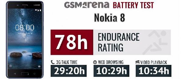 Pin của Nokia 8: vượt mặt iPhone 7 và Galaxy S8
