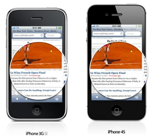 Màn hình Retina của iPhone 4S nét hơn hẳn iPhone 3GS