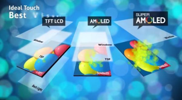 Màn hình Super AMOLED có độ mỏng và khả năng tiết kiệm điện rất ấn tượng