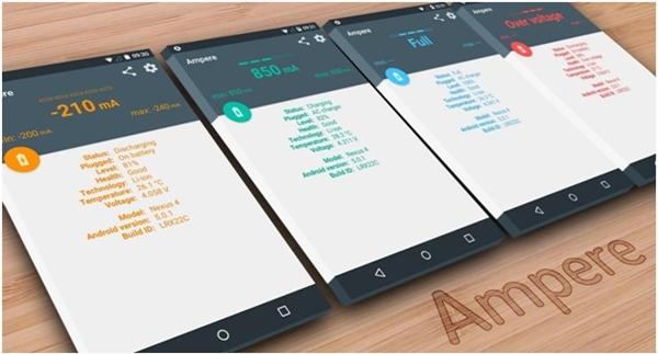 Ampere là ứng dụng theo dõi tình trạng pin hiệu quả trên Android