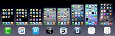 iOS luôn đơn giản và dễ sử dụng với tất cả mọi người