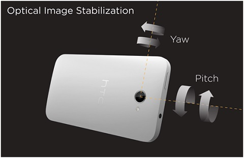 Cụm camera HTC One có chống rung quang học