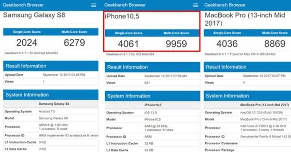 Bài kiểm tra vi xử lý A11 của iPhone X cho điểm số vượt trội