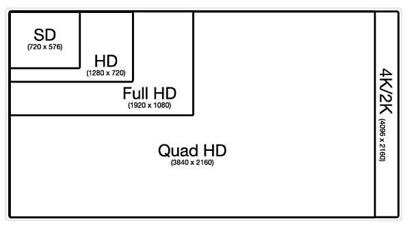 màn hình Full HD+ là gì 1
