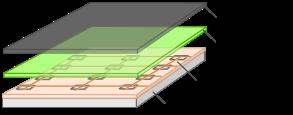 Màn hình thực ra nằm dưới lớp kính hoặc lớp nhựa