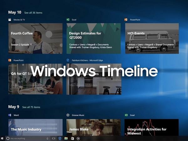 Kết quả hình ảnh cho Timeline là tính năng mới của windows