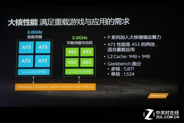 Helio P60 sẽ gồm có 8 lõi trong đó bốn lõi A73 sẽ chạy ở tốc độ 2.0GHz