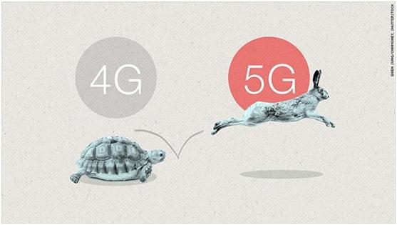 Một so sánh vui về tốc độ của mạng 5G so với 4G