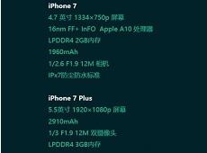 Cấu hình iPhone 7 lộ diện ngay sau khi xuất hiện thư mời của Apple